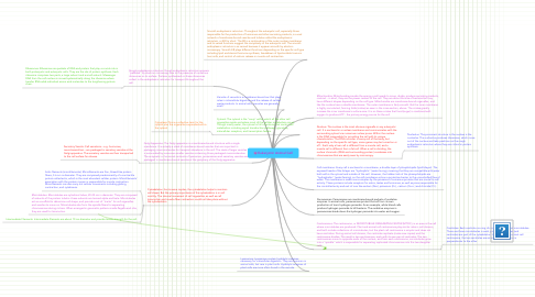 Mind Map: Eukaryotic Animal Cell
