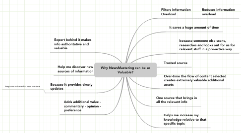 Mind Map: Why NewsMastering can be so Valuable?