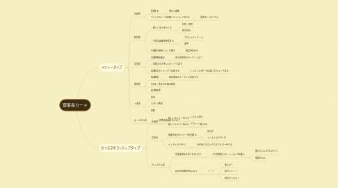Mind Map: 理事長カード