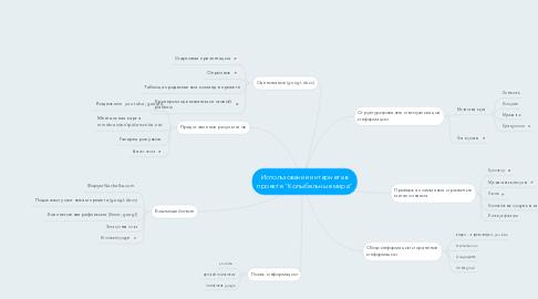 """Mind Map: Использование интернета в проекте """"Колыбельные мира"""""""