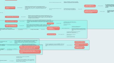 Mind Map: Progettazione di un percorso formativo on line