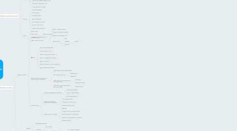 Mind Map: Guía para el diseño de programas de Actualización y Desarrollo Profesional Docente empleando un enfoque de competencias en TIC.