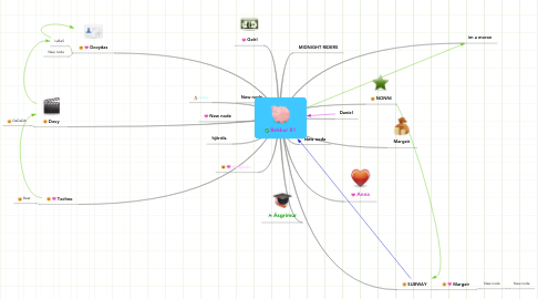 Mind Map: Bekkur 81