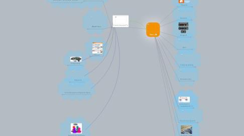 Mind Map: Vlan's