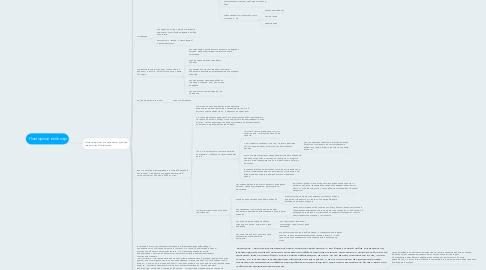 Mind Map: Повторный вебинар