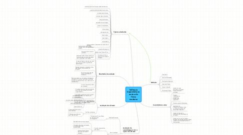 Mind Map: Softwarehipermídia noensino defísicamoderna