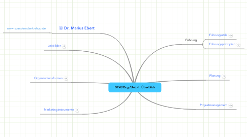 Mind Map: DFW/Org./Unt.-f., Überblick