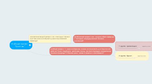 """Mind Map: Учебный проект  """"Граттаж"""""""