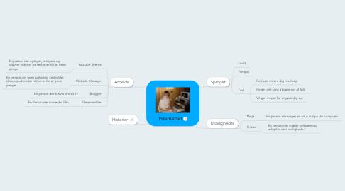 Mind Map: Internettet