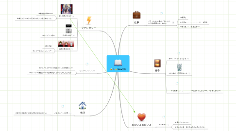 Mind Map: Web漫画