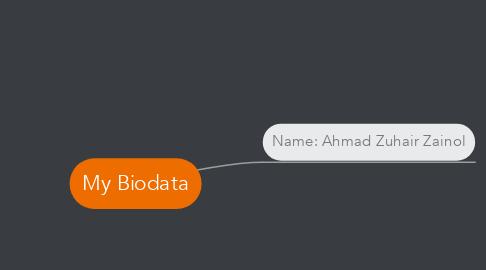 Mind Map: My Biodata