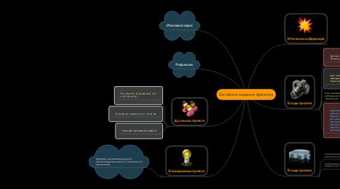 Mind Map: Система оценки проекта