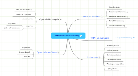 Mind Map: TBW/Investitionsrechnung