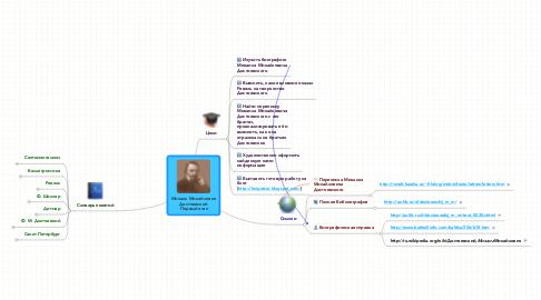 Mind Map: Михаил Михайлович Достоевский  Первый этап