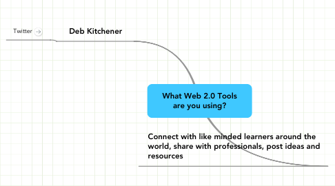 Mind Map: What Web 2.0 Tools are you using?