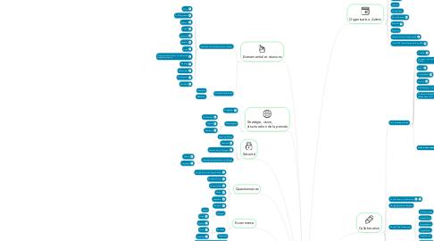 Mind Map: 100 outils web qui simplifient la vie (par Digital Collab)
