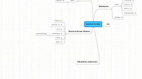 Mind Map: Ajatukset kartaksi