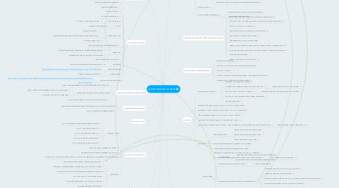 Mind Map: Джедайская техника