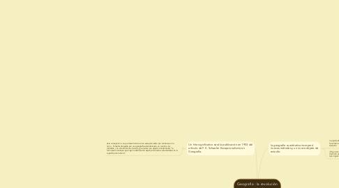 Mind Map: Geografía : la revolución cuantitativa