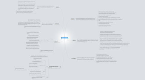 Mind Map: Dante, Paradiso