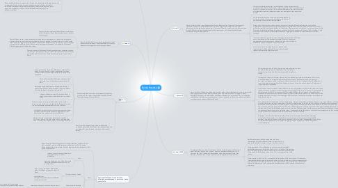 Mind Map: Dante, Paradiso