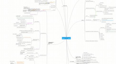 Mind Map: Koulutusprosessi: Kehittämisalueet -kansainvälisyys