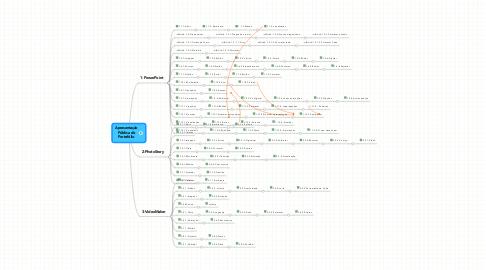 Mind Map: Apresentação Pública do Portefólio