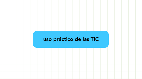 Mind Map: uso práctico de las TIC