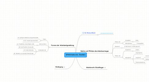 Mind Map: DFW/Arbeitsrecht, Überblick