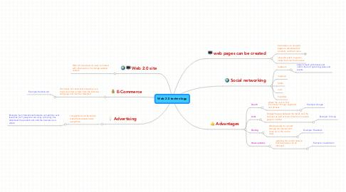 Mind Map: Web 2.0 technology