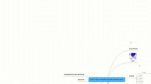 "Mind Map: <html><img src=""Escritorio/aparatorespiratorio.jpg"">"