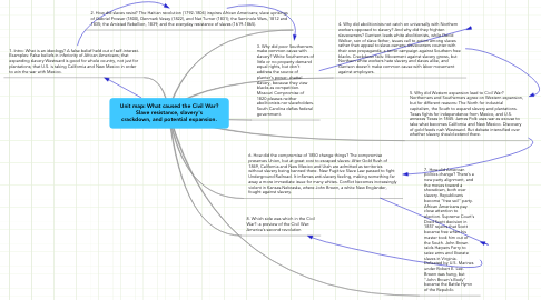 Mind Map: Unit map: What caused the Civil War? Slave resistance, slavery's crackdown, and potential expansion.