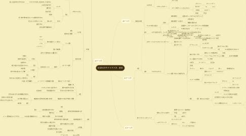 Mind Map: はまちのキャリアパス 前半