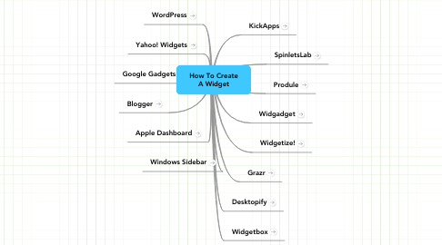 Mind Map: How To Create A Widget
