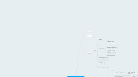 """Mind Map: 30 дневная программа """"Стабильное здоровье ваших детей"""""""
