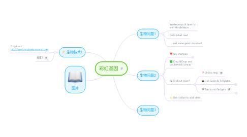 Mind Map: 彩虹基因