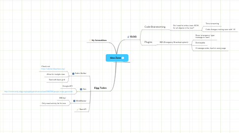 Mind Map: Idea Zone