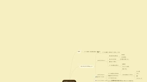 Mind Map: マネタイズスキル