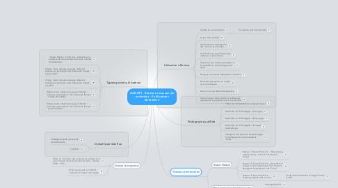Mind Map: HADOPI - Etudes et travaux de recherche - Publications 2013/2015