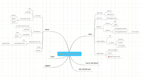 Mind Map: Story-telling Competition