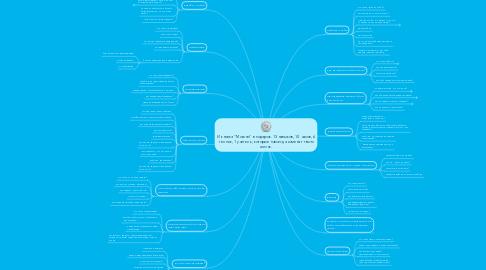 """Mind Map: И кнопка """"Можно"""" в подарок. 13 навыков, 10 часов, 6 техник, 1 учитель, которые навсегда изменят твою жизнь."""