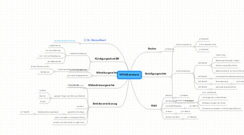 Mind Map: WFW/Betriebsrat