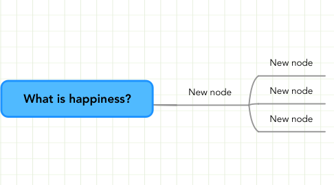 Mind Map: What is happiness?