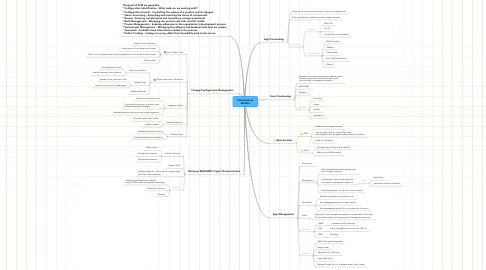 Mind Map: Infrastructure Wishlist