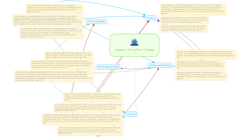 """Mind Map: Laughing """"Out of Place""""- Chapter 1"""
