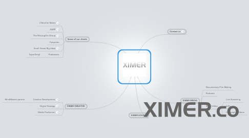 Mind Map: ximer.co