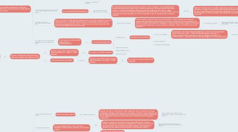 """Mind Map: Телефонные скрипты для обработки входящих заявок с сайта """"Примеры"""""""
