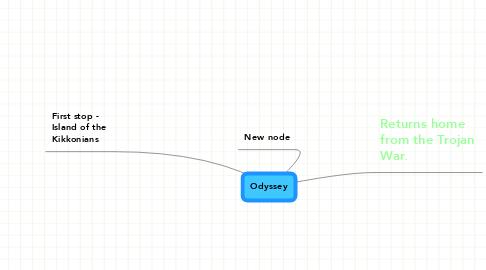 Mind Map: Odyssey