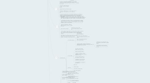Mind Map: Макияж для себя