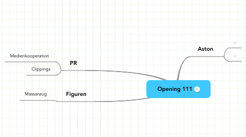 Mind Map: Opening 111